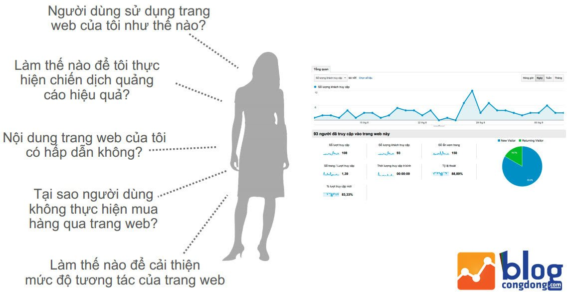 huong-dan-cai-dat-google-analytics-cho-web-wordpress-moi-nhat