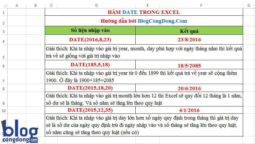 huong-dan-cach-su-dung-ham-date-trong-excel-thong-qua-vi-du-1