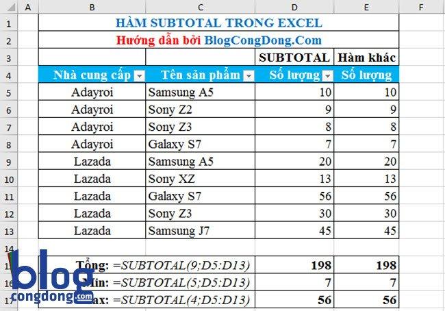 ham-subtotal-trong-excel-4
