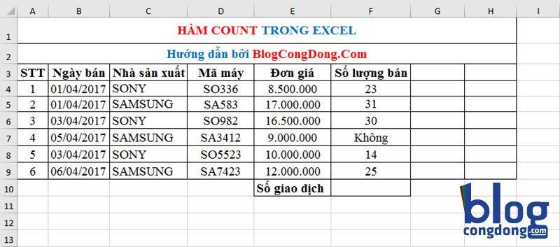 huong-dan-cach-dung-ham-count-trong-excel-thong-qua-vi-du-1