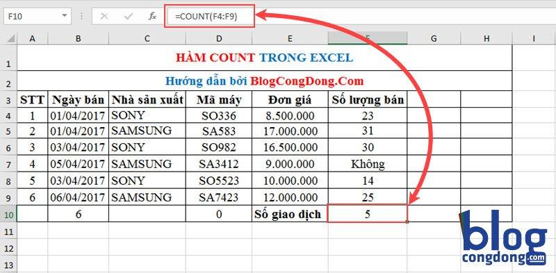 huong-dan-cach-dung-ham-count-trong-excel-thong-qua-vi-du-2