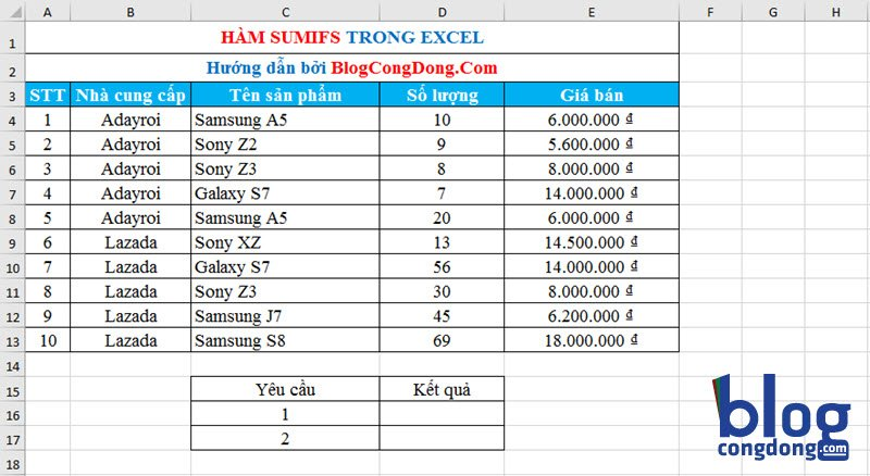 huong-dan-cach-dung-ham-sumifs-trong-excel-1