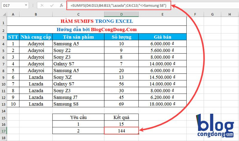 huong-dan-cach-dung-ham-sumifs-trong-excel-3