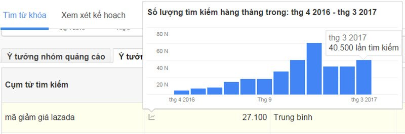 huong-dan-dang-ky-kiem-tien-voi-accesstrade-3