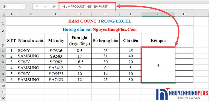 huong-dan-cach-dung-ham-sumproduct-trong-excel-2