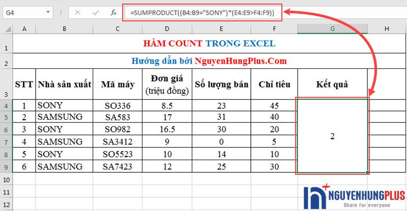 huong-dan-cach-dung-ham-sumproduct-trong-excel-3