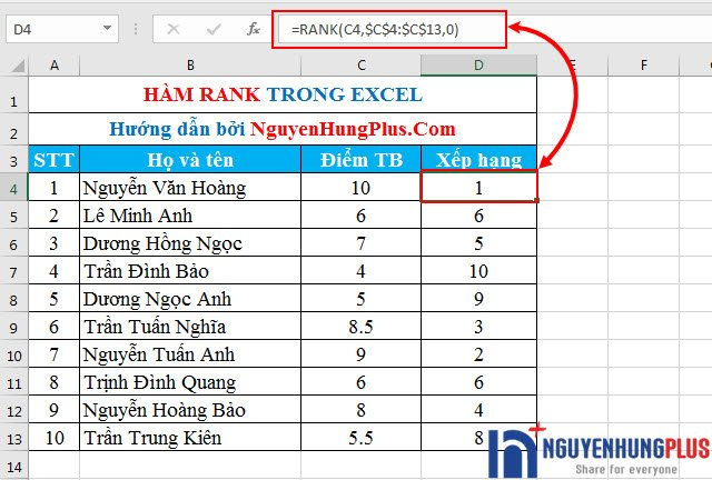 huong-dan-cach-dung-ham-rank-trong-excel-1