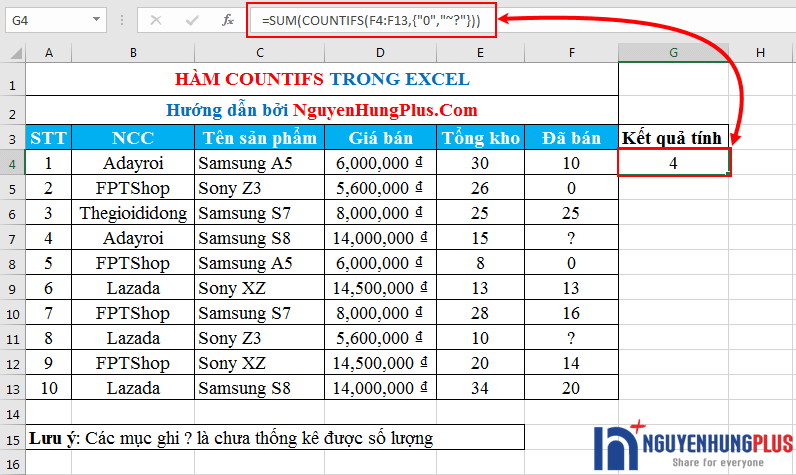 huong-dan-cach-dung-ham-countifs-trong-excel-3