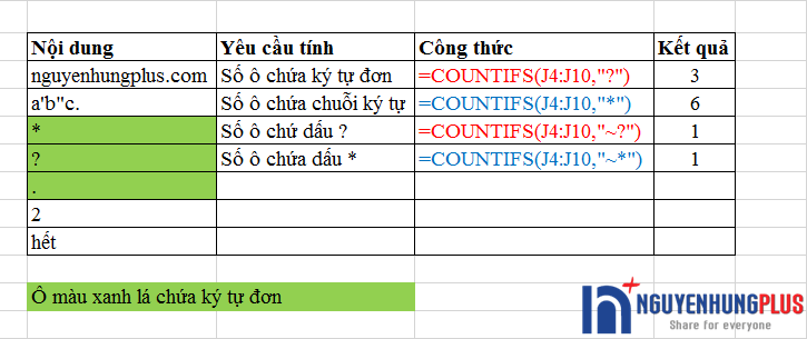 huong-dan-cach-dung-ham-countifs-trong-excel-4