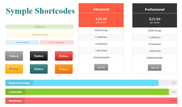 plugin-wordpress-ho-tro-chen-shortcode-2