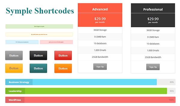 plugin-wordpress-ho-tro-chen-shortcode-2