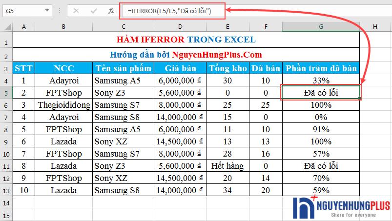 huong-dan-dung-ham-iferror-trong-excel-2