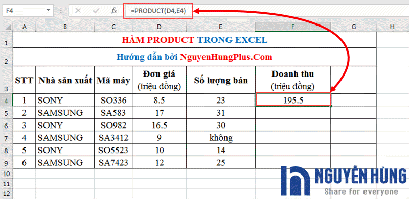 ham-product-trong-excel-2